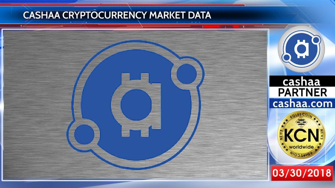 CASHAA CRYPTOCURRENCY MARKET DATA