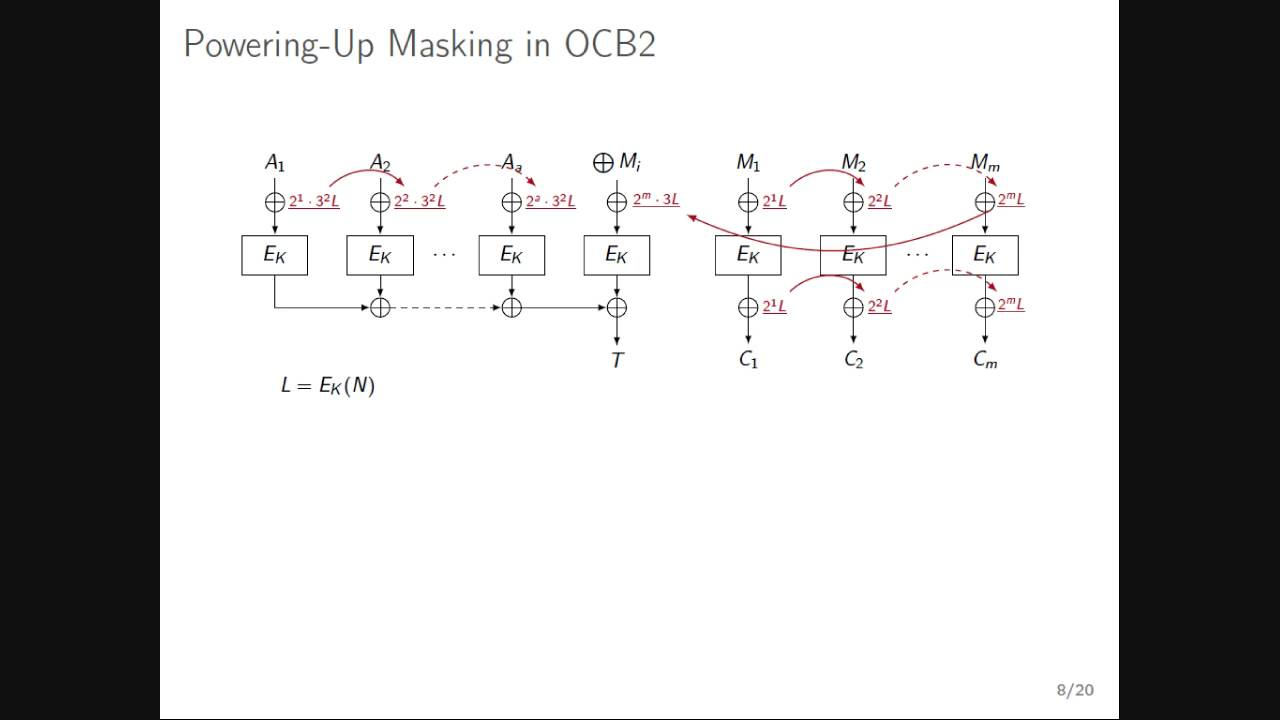 Improved Masking for Tweakable Blockciphers with Applications to Authenticated Encryption