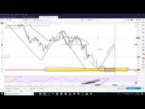 🔥 BITCOIN AND CRYPTO MARKET PRICE PREDICTIONS 2018   TECHNICAL ANALYSIS
