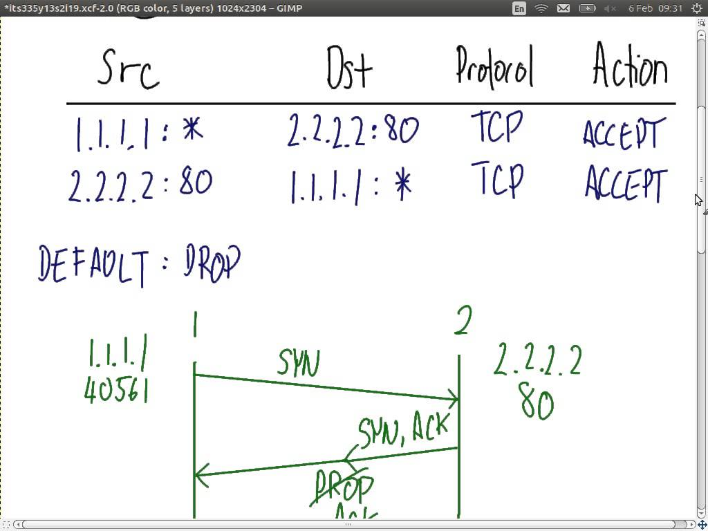 Firewalls and Stateful Packet Inspection (ITS335, Lecture 19, 2013)