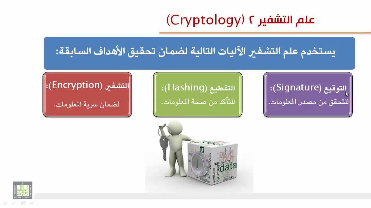 علم التشفير 6-2